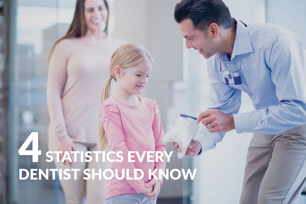The 4 Statistics Every Dentist Should Know
